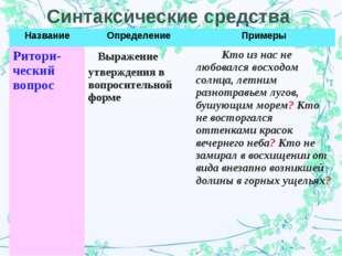 Синтаксические средства НазваниеОпределениеПримеры Ритори-ческий вопрос  В