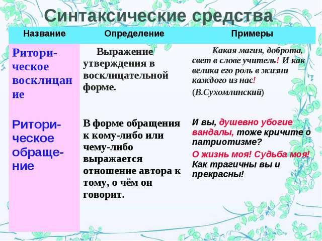 Синтаксические средства НазваниеОпределениеПримеры Ритори-ческое восклицани...