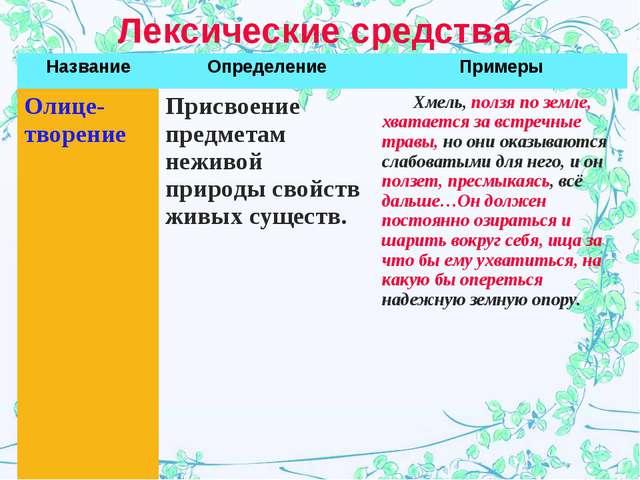 Лексические средства НазваниеОпределениеПримеры Олице-творение Присвоение...