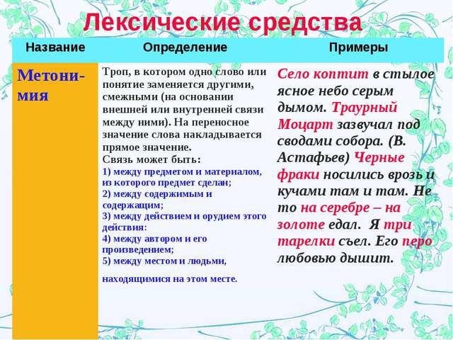 Лексические средства НазваниеОпределениеПримеры Метони-мия Троп, в котором...