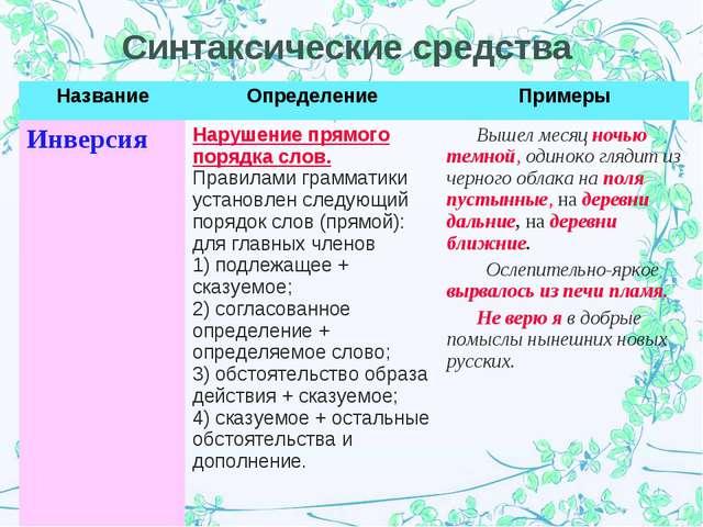 Синтаксические средства НазваниеОпределениеПримеры Инверсия Нарушение прям...