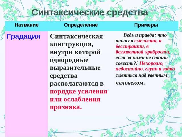Синтаксические средства НазваниеОпределениеПримеры Градация Синтаксическая...