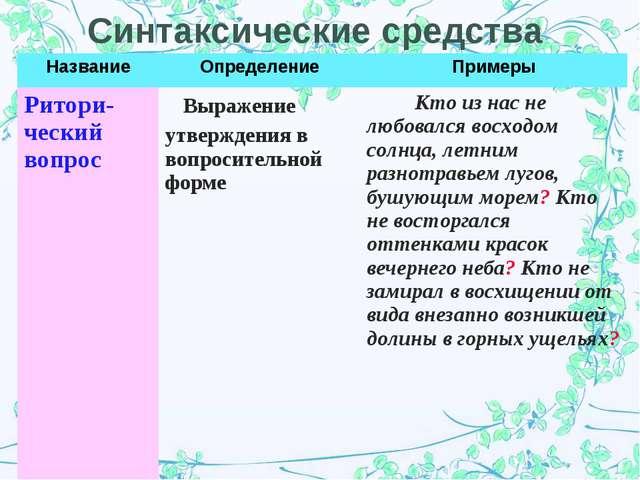 Синтаксические средства НазваниеОпределениеПримеры Ритори-ческий вопрос  В...
