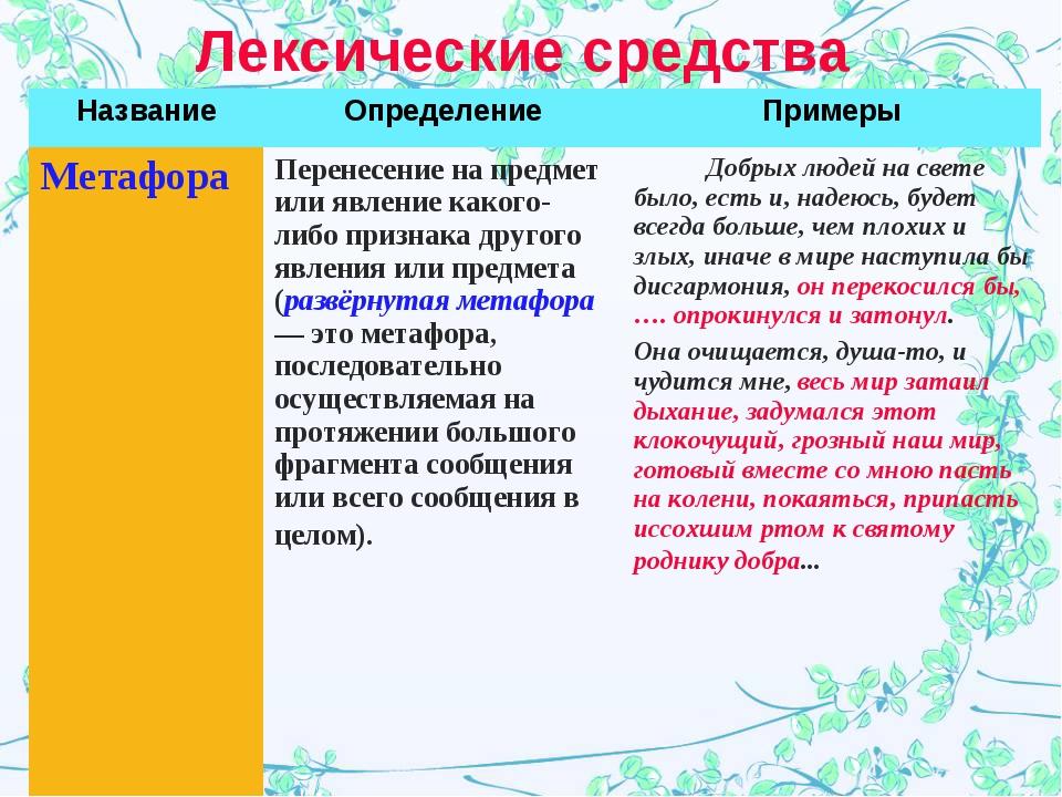 Лексические средства НазваниеОпределениеПримеры Метафора Перенесение на пр...