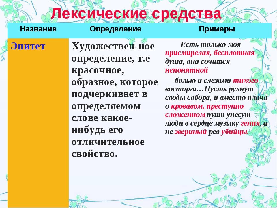 Лексические средства НазваниеОпределениеПримеры Эпитет Художествен-ное опр...