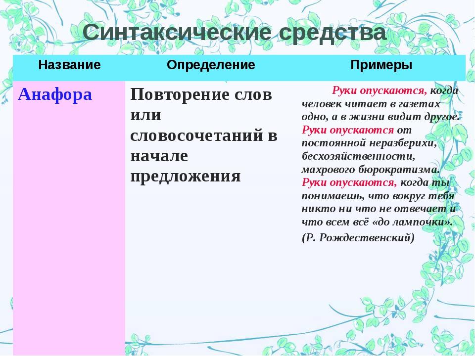 Синтаксические средства НазваниеОпределениеПримеры Анафора Повторение слов...