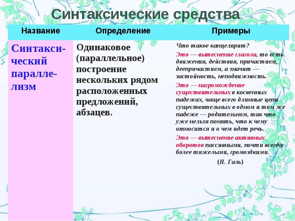 Синтаксические средства НазваниеОпределениеПримеры Синтакси-ческий паралле-...