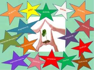 мудрость добро любовь здоровье радость счастье свобода самостоятельность Сила