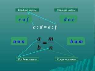Крайние члены Средние члены c : d = e : f Крайние члены Средние члены d и e c