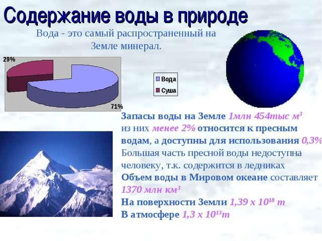 Содержание воды в природе Запасы воды на Земле 1млн 454тыс м3 из них менее 2%...