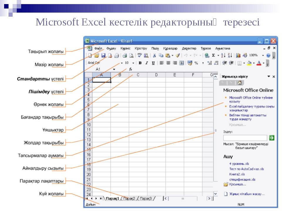 Microsoft Excel кестелік редакторының терезесі
