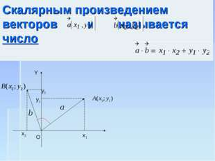 Скалярным произведением векторов и называется число y2 x2 y1 x1 O Y