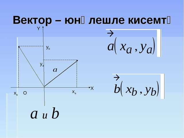 Вектор – юнәлешле кисемтә ya O Y X yb xb xa