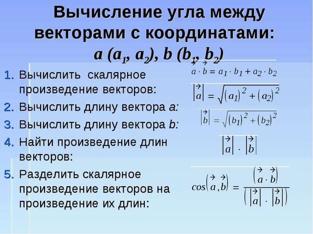 Вычисление угла между векторами с координатами: a (a1, a2), b (b1, b2) Вычисл...