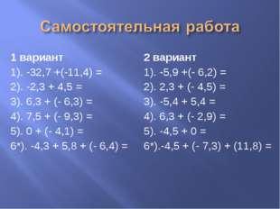 1 вариант 1). -32,7 +(-11,4) = 2). -2,3 + 4,5 = 3). 6,3 + (- 6,3) = 4). 7,5 +