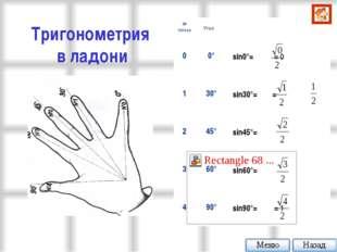 Тригонометрия в ладони № пальцаУгол α 00°  sin0°= = 0 130°  sin30°= = 2