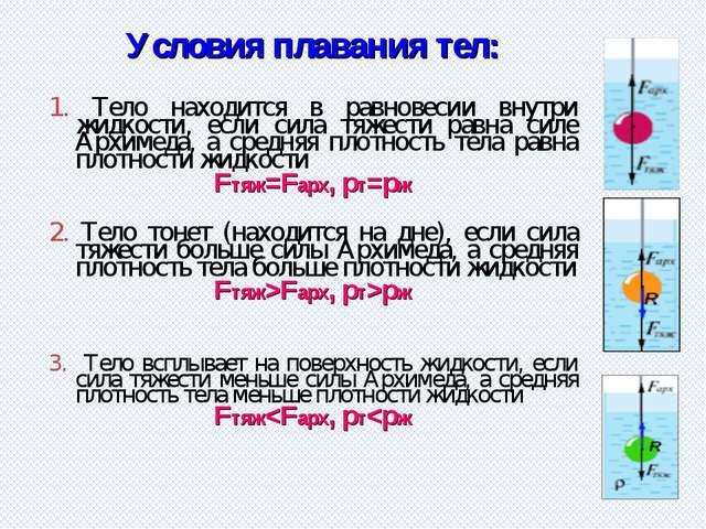 Условия плавания тел: 1. Тело находится в равновесии внутри жидкости, если с...