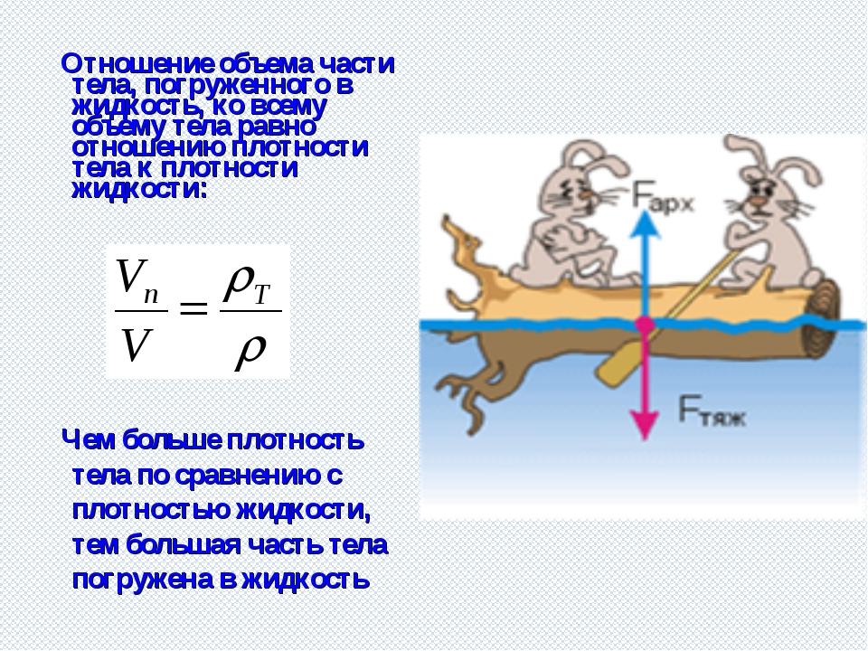 Отношение объема части тела, погруженного в жидкость, ко всему объему тела р...