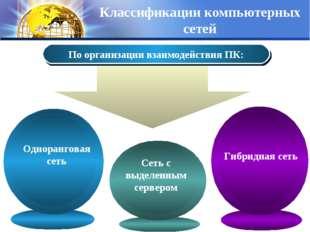 По организации взаимодействия ПК: Классификации компьютерных сетей