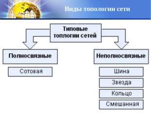 Кафедра ИМПИ ЧГПУ * Виды топологии сети