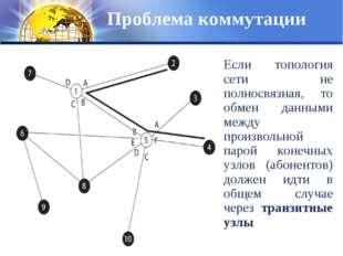Проблема коммутации Если топология сети не полносвязная, то обмен данными меж