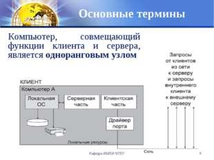 Кафедра ИМПИ ЧГПУ * Компьютер, совмещающий функции клиента и сервера, являетс
