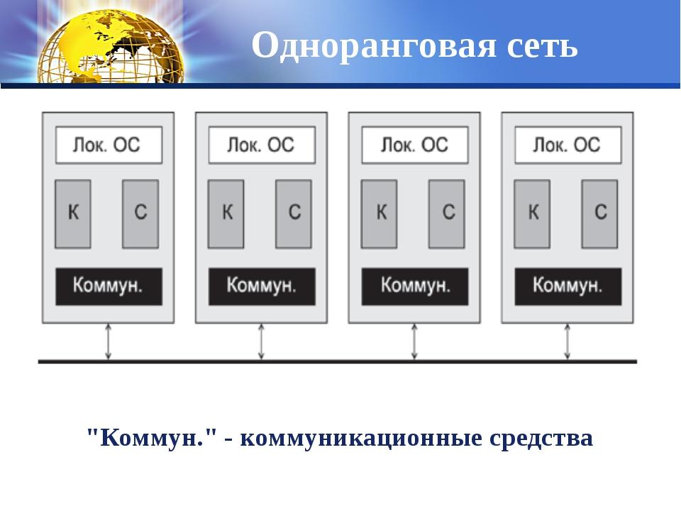 """Одноранговая сеть """"Коммун."""" - коммуникационные средства"""