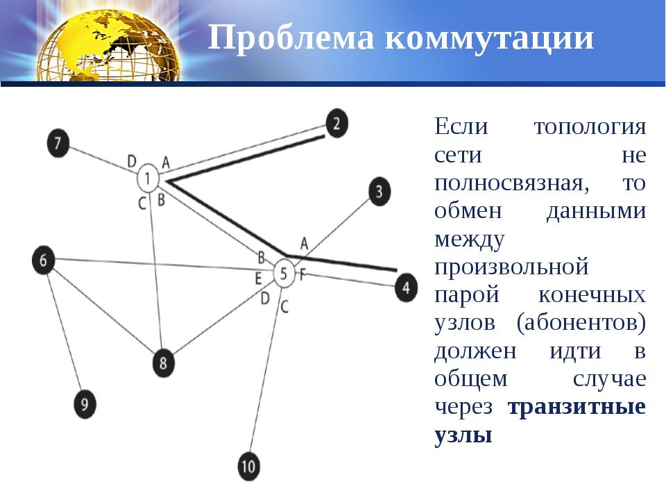 Проблема коммутации Если топология сети не полносвязная, то обмен данными меж...