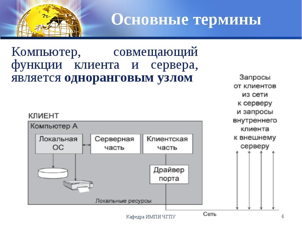 Кафедра ИМПИ ЧГПУ * Компьютер, совмещающий функции клиента и сервера, являетс...