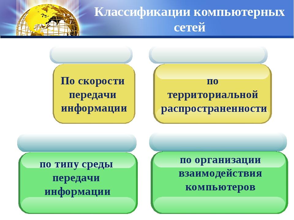 Классификации компьютерных сетей