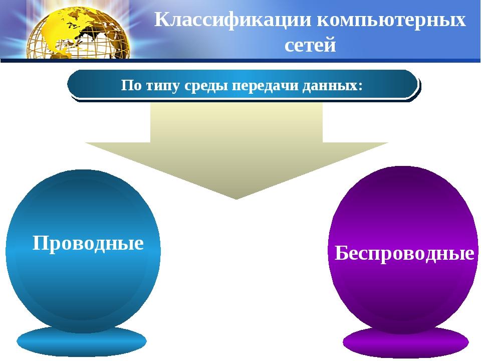 По типу среды передачи данных: Классификации компьютерных сетей