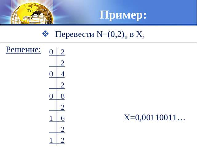 Пример: Перевести N=(0,2)10 в X2 0 2 2 0 4 2 0 8 2 1 6 2 1 2 X=0,00110011… Ре...