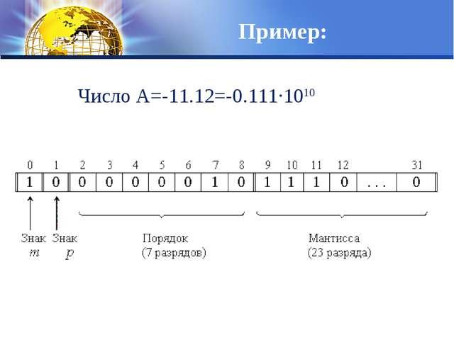 Пример: Число А=-11.12=-0.111·1010