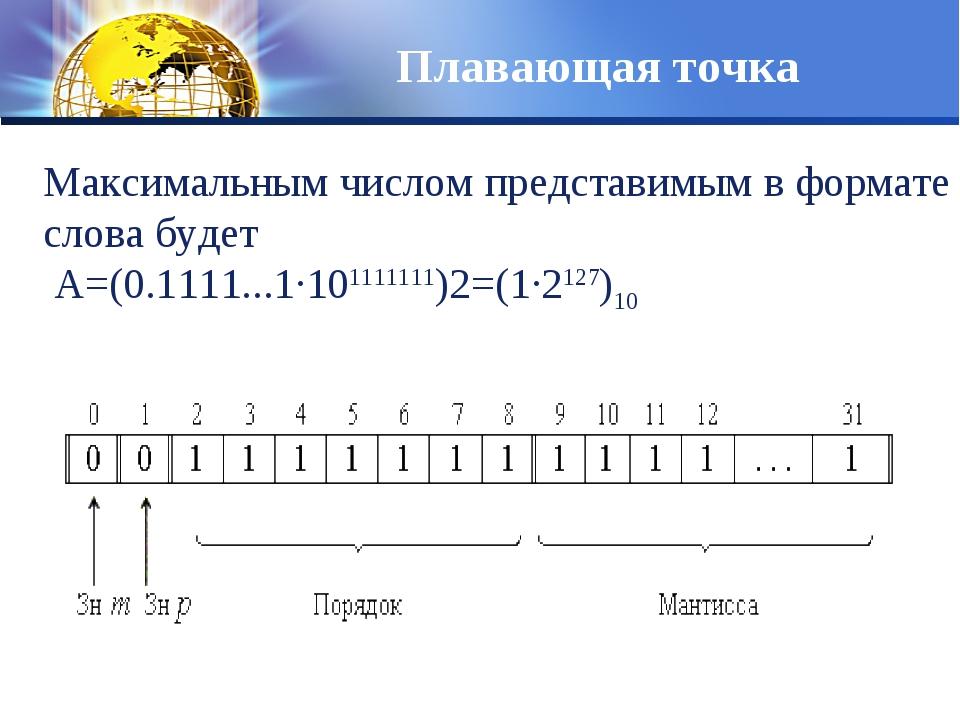 Плавающая точка Максимальным числом представимым в формате слова будет A=(0.1...