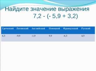 Найдите значение выражения 7,2 - (- 5,9 + 3,2) ГреческийЛатинскийАнглийский
