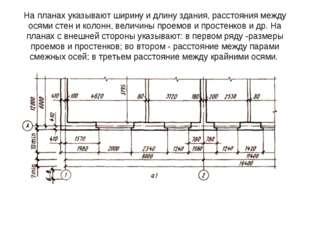 На планах указывают ширину и длину здания, расстояния между осями стен и кол