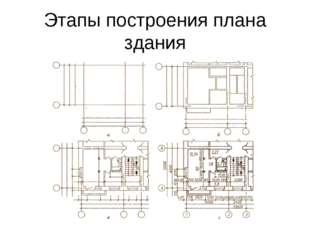Этапы построения плана здания