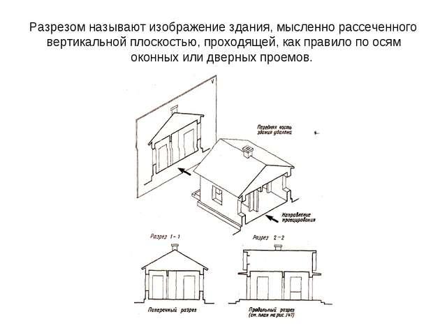 Разрезом называют изображение здания, мысленно рассеченного вертикальной плос...