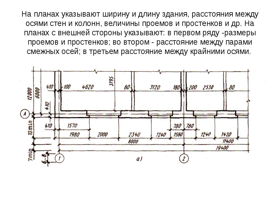 На планах указывают ширину и длину здания, расстояния между осями стен и кол...