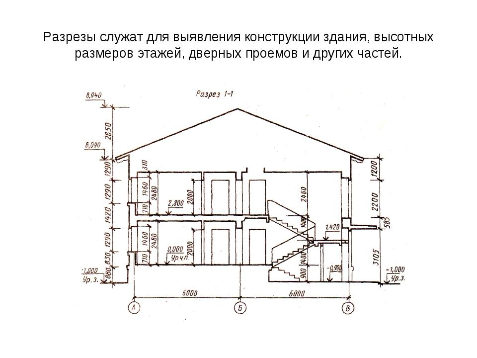 Разрезы служат для выявления конструкции здания, высотных размеров этажей, дв...