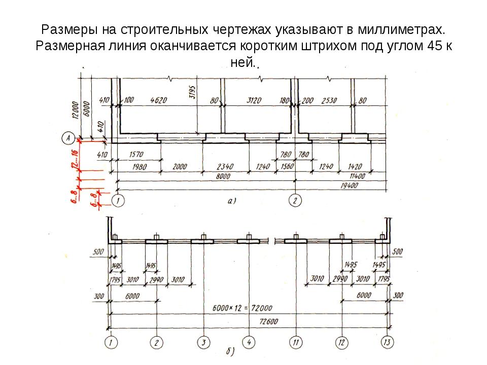 Размеры на строительных чертежах указывают в миллиметрах. Размерная линия ока...