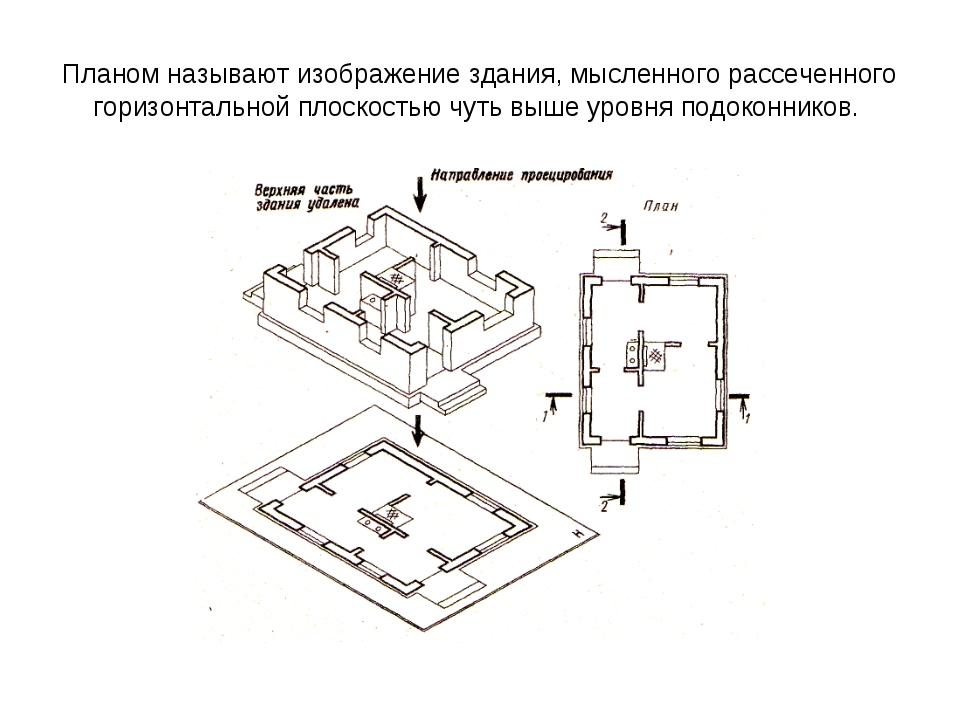 Планом называют изображение здания, мысленного рассеченного горизонтальной пл...