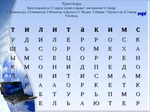Кроссворд Кроссвордтағы сөздерді тауып,олардың мағынасын түсіндір 1. Клавиату