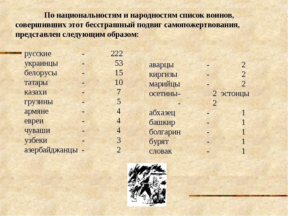 По национальностям и народностям список воинов, совершивших этот бесстрашный...
