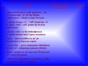 Төмендегі күрелі пікірлердегі байланыстырушы сөздерді және олардың атауларын