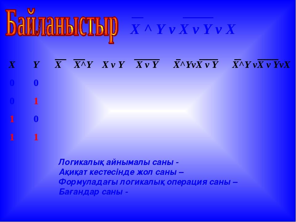 Х ^ Y v X v Y v X Логикалық айнымалы саны - Ақиқат кестесінде жол саны – Форм...