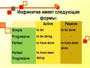 Инфинитив имеет следующие формы: ActivePassive Simpleto doto be done Pro