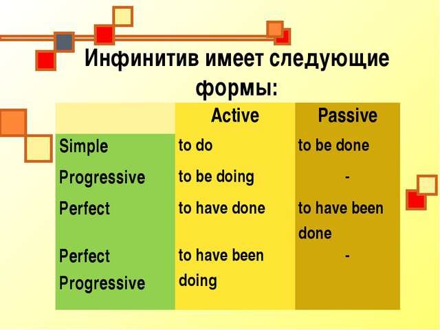 Инфинитив имеет следующие формы: ActivePassive Simpleto doto be done Pro...