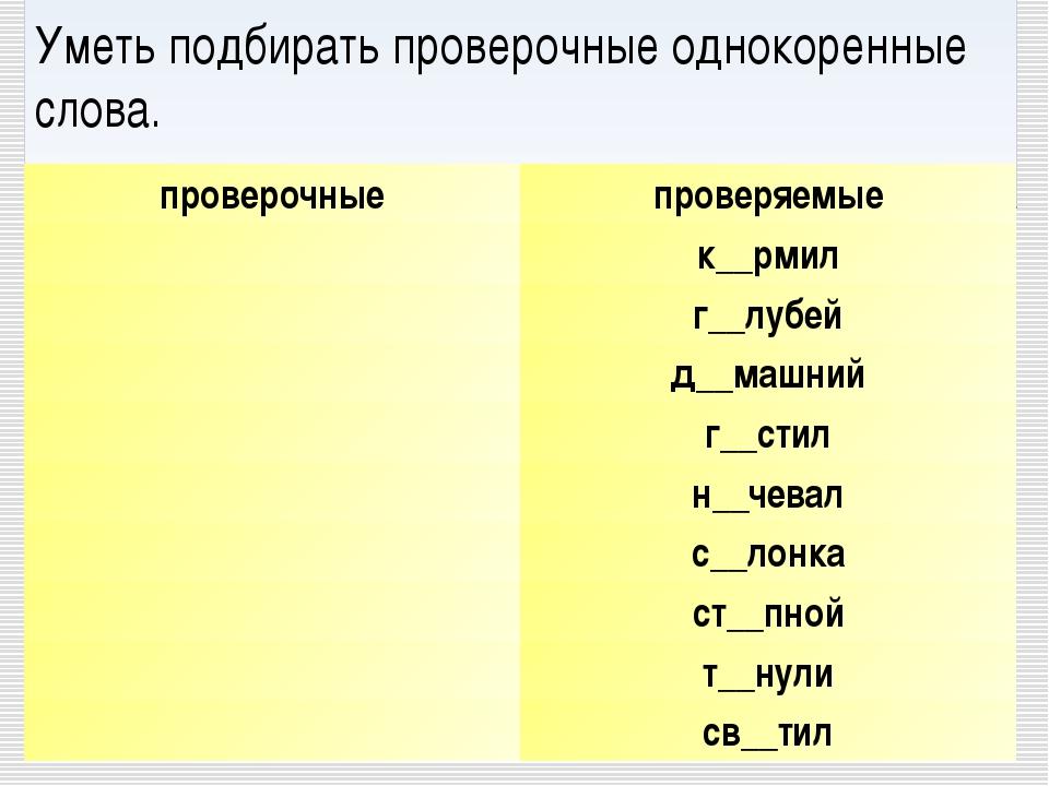 Уметь подбирать проверочные однокоренные слова. проверочныепроверяемые к__...
