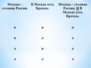 Москва – столица России.В Москве есть Кремль.Москва – столица России. И В М